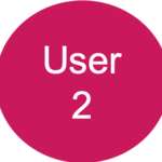 User2 Elwyn
